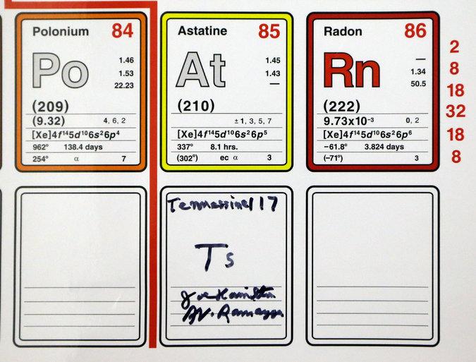 iupac-elements-associates-press