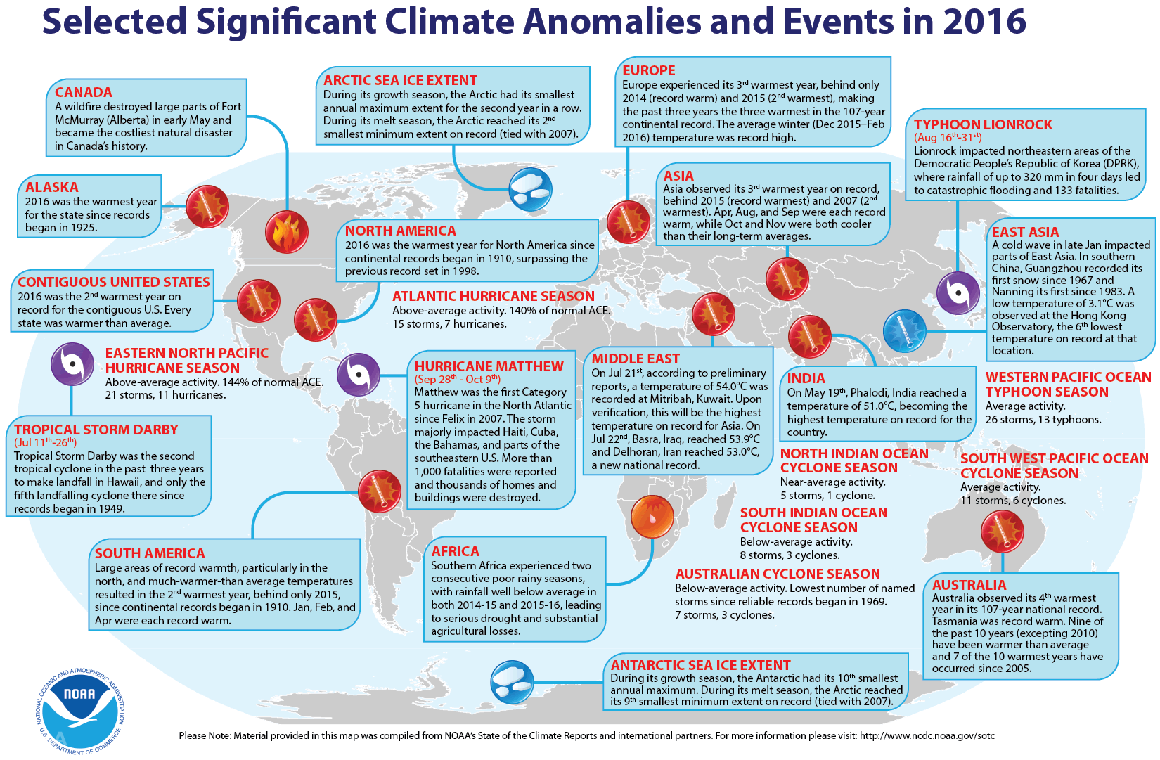 2016 warmest year