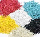 Acrylonitrile Butadiene Styrene Market