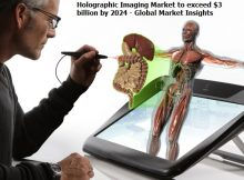Holographic Imaging Market