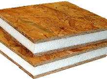 Structural Insulation Panels Market