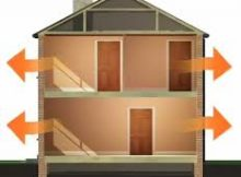 Building Thermal Insulation Market .