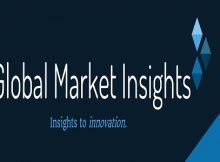 Homecare Oxygen Concentrators Market