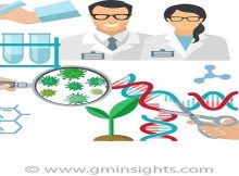 Aesthetic Medicine Market