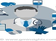 Pharmacovigilance Outsourcing Market